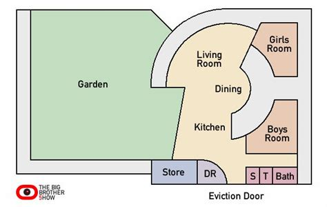 big brother house layout uk anyone have plans of each big brother house digital spy