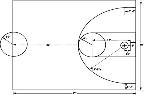 half court basketball diagram diagrams of basketball courts 183 recreation unlimited