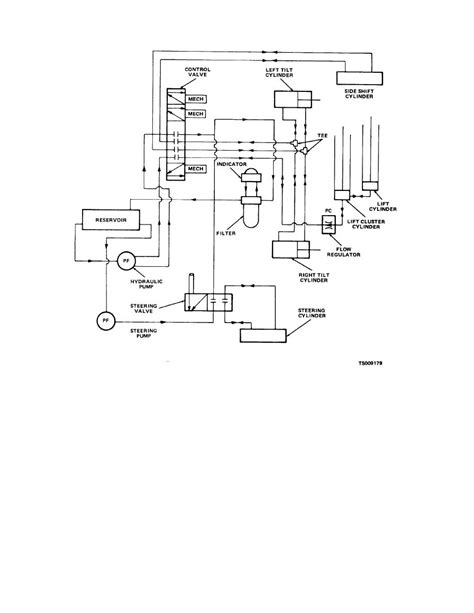 figure 7 1 hydraulic lift system schematic diagram