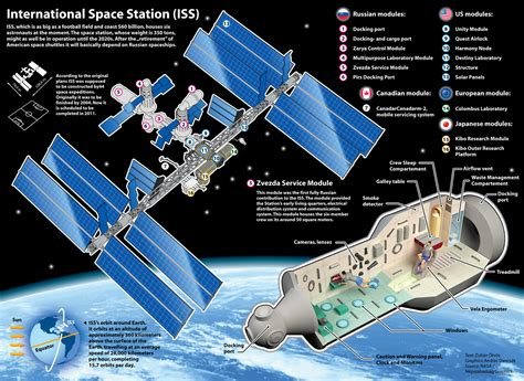 International Space Station Interior Layout by Iss Space Station Inside Toilet Pics About Space