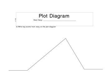 plot diagram template plot line worksheet pdf search results calendar 2015