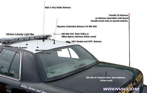 hi info about lightning rod marconi garantito