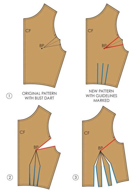 pattern making bodice pinterest the world s catalog of ideas
