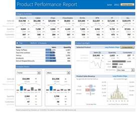 Daily Sales Call Report Template Free Download learn how to create these 11 amazing dashboards chandoo