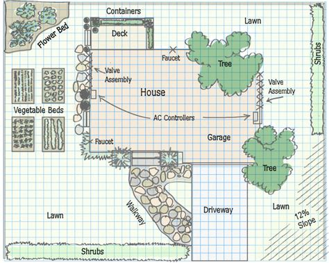 Draw House Plans To Scale how to draw the property for lawn sprinklers amp irrigation