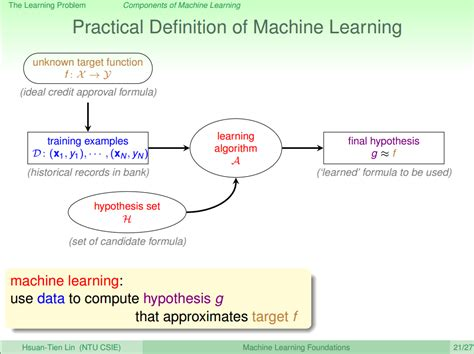 define machina 1 机器学习基石 when can machine learn the learning problem