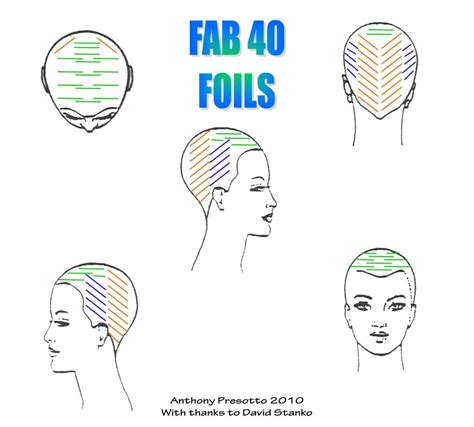 foil placement for short hair fab 40 foil placement hair skin nails pinterest