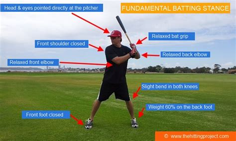 proper batting stance and swing call me coach the art of hitting
