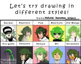 decades of black womens hairstyles memes different styles meme 2 by artist black on deviantart