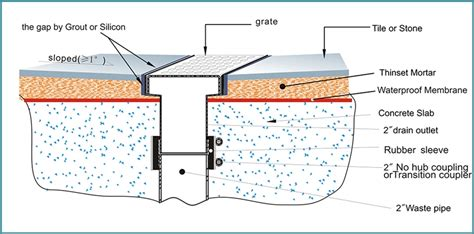 stainless steel tile insert linear shower channel drain