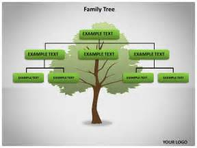 family tree template powerpoint template design