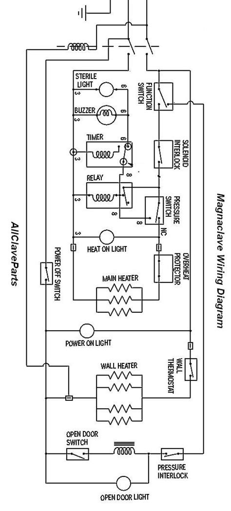 Sale Lu Neon Etalase 38cm Magnet Power Dc 12 Volt magnaclave wiring diagram