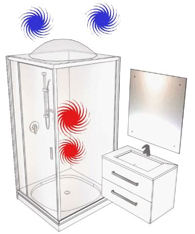 stop condensation in bathroom stop condensation in bathroom 28 images stop