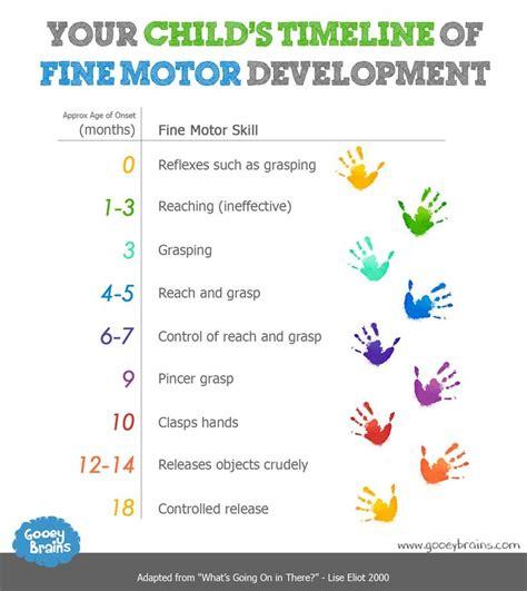 infant motor skills development 52 best child psychology resources images on