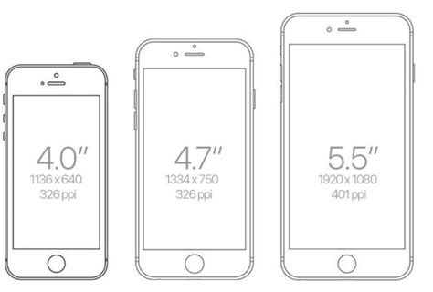 big   iphone   compared   prior models