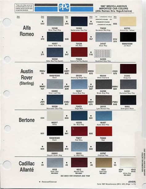 auto color chips color chip selection auto paint colors codes autos colors