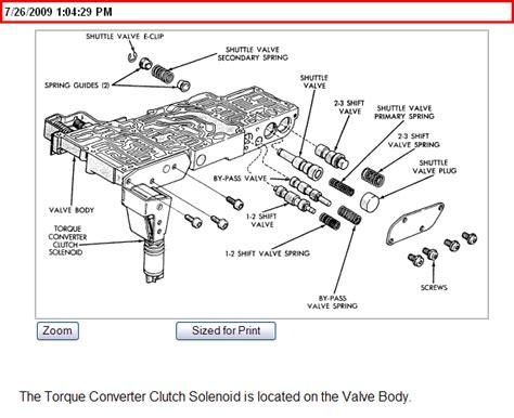 service manual repair manual transmission shift solenoid 1998 buick riviera repair manual service manual repair manual transmission shift solenoid 1998 chrysler town country 1998