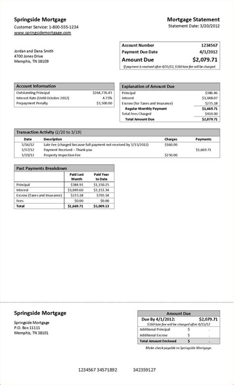 Fake Chase Bank Statement Template Template