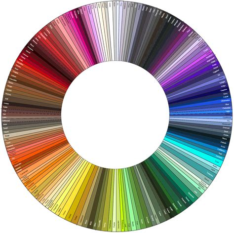 color wheel with names flightrising new color wheel by isellahowler on deviantart