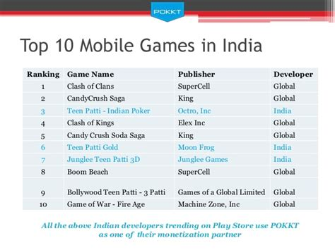 Mobile Game Asia 2015 Bangkok: India Games Market & Monetization for
