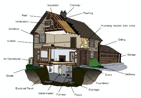 home inspection 187 home inspection company standish