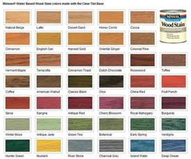 wood stains colors 17 best ideas about wood stain colors on stain