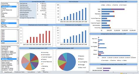 excel as a business intelligence platform part 1 data visualization