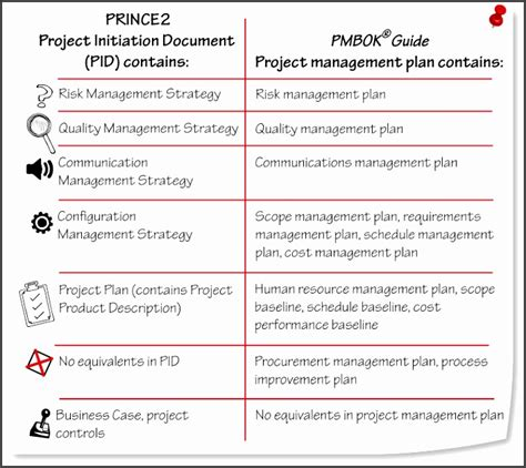 prince2 project plan template free 10 prince2 project plan template sletemplatess