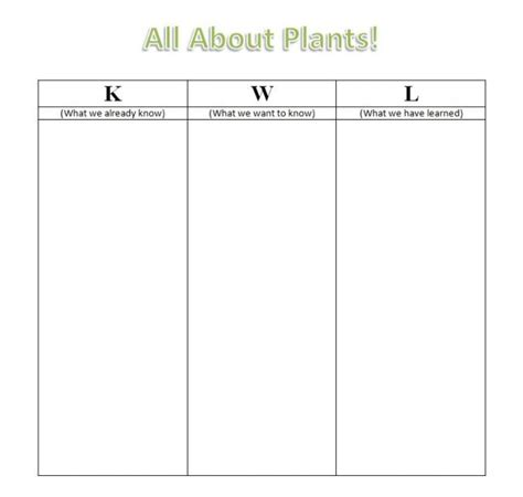 printable kwl chart summative assessment planteducationunit