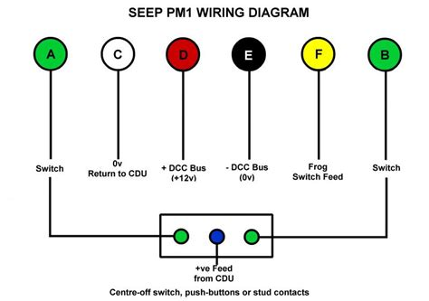 seep pm1 wiring diagram layout design trackwork