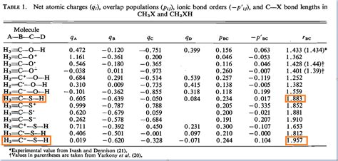 Bond Length Table by Theoretical Chemistry Carbon Sulfur Bond Lengths Resonance Effects Or Lack Thereof