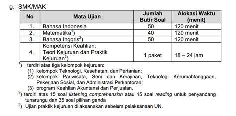 Contoh Nge Pos by Guru Ak Nge Desember 2015