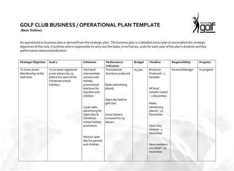 business operational plan template printable template