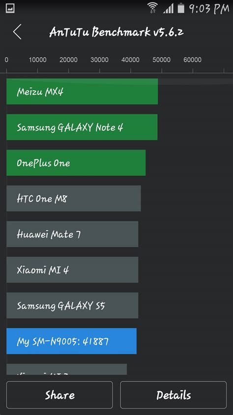 apps for android phones 10 free benchmark apps for android phones and tablets
