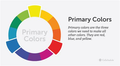 primary color primary colors www pixshark com images galleries with