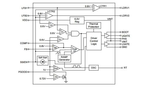 linear integrated circuits free linear integrated circuits vtu notes free 28 images model parameters linear integrated