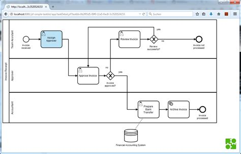 bpmn diagram bpmn diagram viewer gallery how to guide and refrence