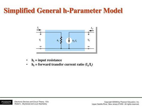 analysis of ce transistor lifier using h parameters transistor lifier ppt presentation 28 images bjt transistor basics 28 images bipolar