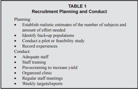 New Pagerecruitment And Retention Of Patients And Site Management Patient Recruitment Plan Template