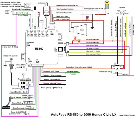 autopage 860 2000 honda civic wiring diagram help