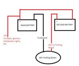 perko wiring diagram 24 get free image about wiring diagram