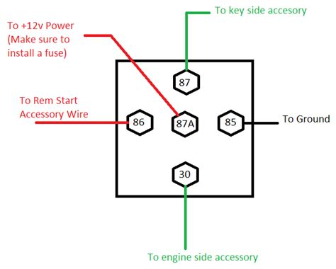motorcycle remote start wiring diagram motorcycle