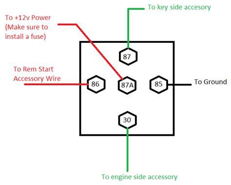 motorcycle remote start wiring diagram motorcycle