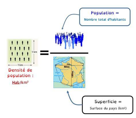 Comment Calculer Une Superficie 5335 by Formule De La Densit 233 Courroie De Transport