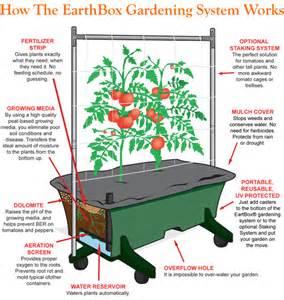 earthbox container gardening system gardening with earthbox tas designbuild