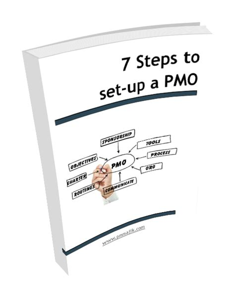 pm majik page 2 of 16 project management and pmo