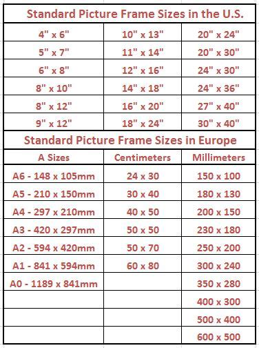 Standard Picture Frame Mat Sizes by Standard Picture Frame Sizes