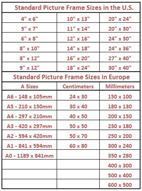 Mat Length Guide by Standard Picture Frame Sizes