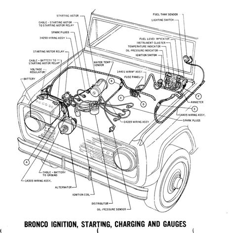 wiring diagram 1975 ford bronco the wiring diagram