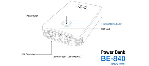 Pny Power Bank Be 840 10 000mah T3010 6 never get low with pny be 840 powerbank gizmo manila